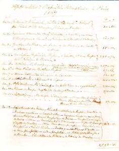 1867 List of Purchases