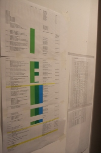 Our work schedule for the YSL build- Colour coded and everything